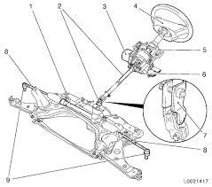 Illustration steering