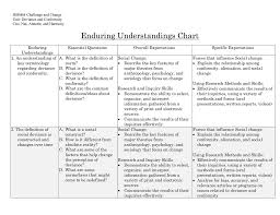 What Does Chart Mean In Science Enduring Understandings Chart Oise Social Science