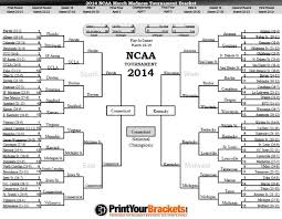 Ncaa Tournament Bracket Scores Ncaa Scores Latest News Images And Photos Crypticimages