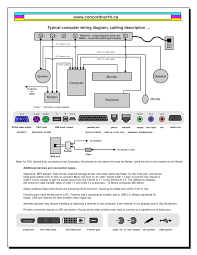 technical articles and resources a wiring diagram for a typical pc