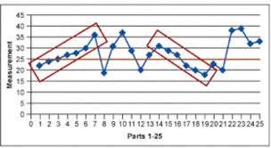Run Chart Pdf