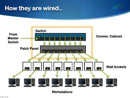 electrical wiring diagrams  patch panel wiring diagram  patch        electrical wiring diagrams  parch panel and patch panel wiring diagram with wall socket  patch