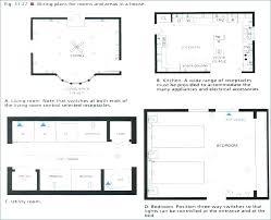 Kitchen Electrical Code Bedroom Wiring Code Electrical Code Outlets Kitchen  Counter . Kitchen Electrical Code ...