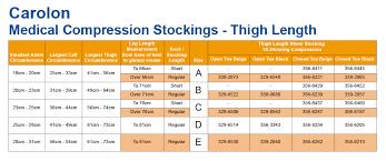 Carolon Medical Compression Hosiery H R Healthcare