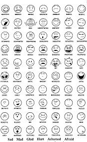 Feelings Vocabulary Chart Caros Way Feelings Vocabulary