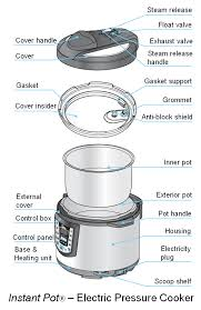 how electric pressure cookers work how electric pressure cooker works