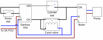 motorised valve wiring diagram Honeywell 2 Port Valve Wiring Diagram wiring the central heating diynot forums honeywell 2 port motorised valve wiring diagram