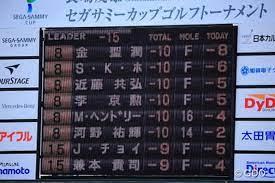 男子 ゴルフ 速報 リーダー ボード