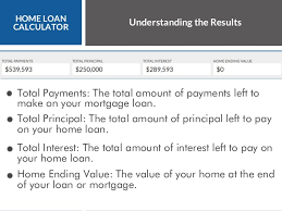 Mortgage Calculator With Principal Payments Home Loan Calculator Mortgage Calculator