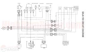 mesmerizing sunl 4 wheeler wiring diagram pictures schematic on sunl go kart wiring harness at Sunl Wiring Harness