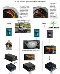 wiring diagram ezgo series wiring image wiring diagram guide to tell if ezgo is series or sepex regen system on wiring diagram ezgo series