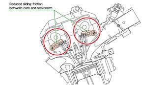 2018 honda 300. interesting honda 2018 honda cbr300r engine specs mpg horsepower torque  more on honda 300 o