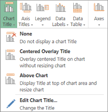 How To Insert Chart Title Add A Chart Title Excel