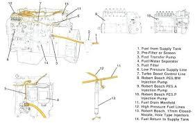 c7 caterpillar engine wiring diagrams 37 wiring diagram images caterpillar c15 engine wiring diagram cat belt c7 coolant sensor block and schematic diagrams o c series