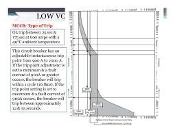 elevator shunt trip breaker wiring diagram elevator diy wiring elevator shunt trip breaker wiring diagram nilza net