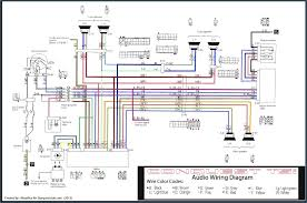 car stereo wiring diagrams free kanvamath org car radio wiring harness adapter wiring diagram for car audio 7 wiring diagram