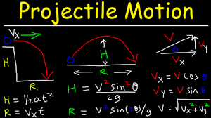 projectile motion physics problems kinematics in two dimensions
