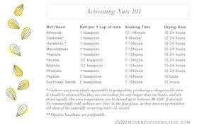 Everything You Need To Know About Activating Nuts Move