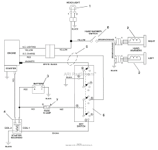 ariens st1032 diagram all about repair and wiring collections ariens st diagram ariens 10 hp wiring diagram diagram get image about wiring diagram ariens