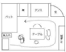 インテリアで部屋を快適にする7つの配置テクニック ガーデニング