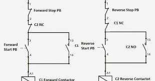ladder logic diagram for dol starter pdf ladder electrical drawing of d o l starter the wiring diagram on ladder logic diagram for dol starter pdf