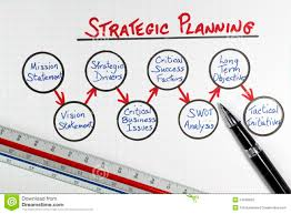 Strategic Planning Framework Business Strategic Planning Framework Diagram Stock Image