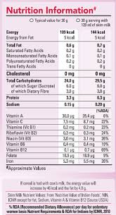 Icmr Rda Chart 2017 Kelloggs Special K Protein Fibre 445g