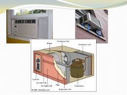 home air conditioning systems. 7. 2) split air-conditioning system home air conditioning systems