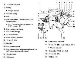 2003 vw passat 18t engine diagram v6 beetle wiring fresh luxury bus full size of 2003 vw beetle turbo engine diagram volkswagen jetta 2 0 car wiring diagrams