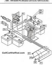 wiring diagram ez go gas golf cart wiring image similiar 1989 ezgo marathon wiring diagram keywords on wiring diagram ez go gas golf cart