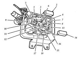 ford aerostar fuse box diagram ford ford aerostar second generation 1991 1997 fuse box diagram