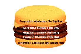 How To Do Essay Dear Dish It How Do I Write An Essay Opinion Essay