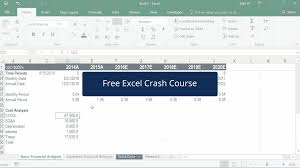 Xnpv Function In Excel Complete Guide With Examples How To Use