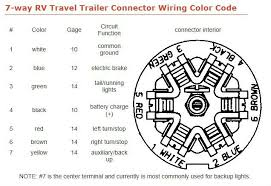 trailer connector, rv 004 trailer connector, 7 way molded trailer Rv 7 Way Trailer Wiring trailer connector, rv 004 trailer connector, 7 way molded trailer wire connector 7 way rv trailer wiring diagram
