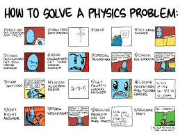 how to solve a physics problem funny plus mental math tips how to solve a physics problem
