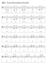 3 Valve Bbb Tuba Finger Chart Baritone Finger Chart Treble Clef 3 Valve The Gallery For
