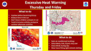"""NWS Phoenix on Twitter: """"An Excessive ..."""