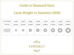 Diamond Measurement Chart Guide To Diamond Sizes By Carat Weight Vintage Rings Kilkenny