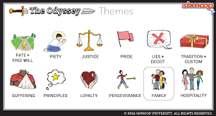 the odyssey theme of family