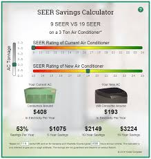 Seer Rating Chart Use Our Free And Very Easy To Use Seer Savings Calculator To