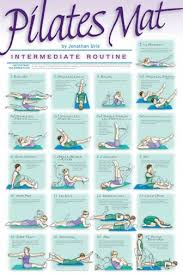 Pilates Wall Chart Pilates Mat Workout Intermediate Professional Fitness Wall