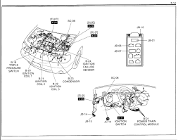 wiring diagram of all the wires for a kia carnival 2002 graphic