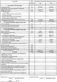 Учёт денежных средств расчетных и кредитных операций отчет по  Учёт денежных средств расчетных и кредитных операций отчет по практике