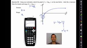 common core algebra ii unit 4 lesson 9 graphs of logarithms