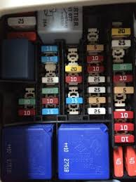 why doesn't my fuse box match the manual!? scenic 3 renault Fuse Box Access With Pics Renault Forums Scenic would really love it if anyone had a key to these fuses!! i don't know what they are!