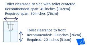 bathroom dimensions.  Bathroom Toilet Dimensions And Clearances  Throughout Bathroom Dimensions O