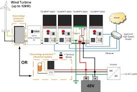 off grid wiring diagram wiring diagram and schematics wiring source · high vole dc coupling backwoods solar