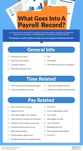Employee File Checklist What Should I Include In My Employee Payroll Records