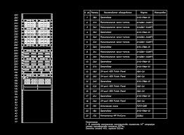 Документы для скачивания Пример размещения оборудования в монтажном шкафу для курсового проекта