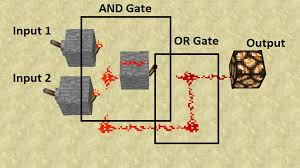 minecraft redstone How to make a implication gate using command